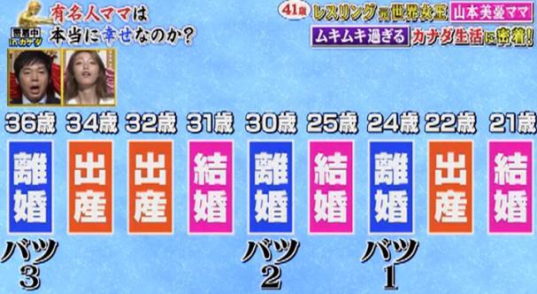 山本美憂(42)ヌード写真集エロ画像35枚!BBA・女子レスリング好き必見…・14枚目の画像
