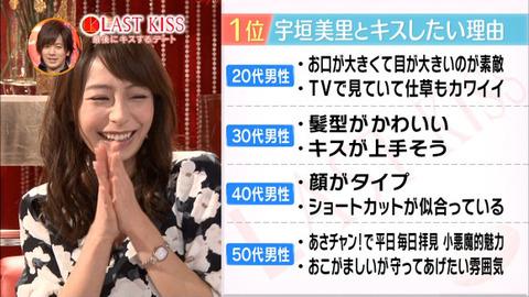 【ぐうしこ】宇垣アナが今女子アナ界でキスしてハメたい女ランキング1位なのが分かるわwwwwww女子アナエロキャプ画像★・12枚目の画像